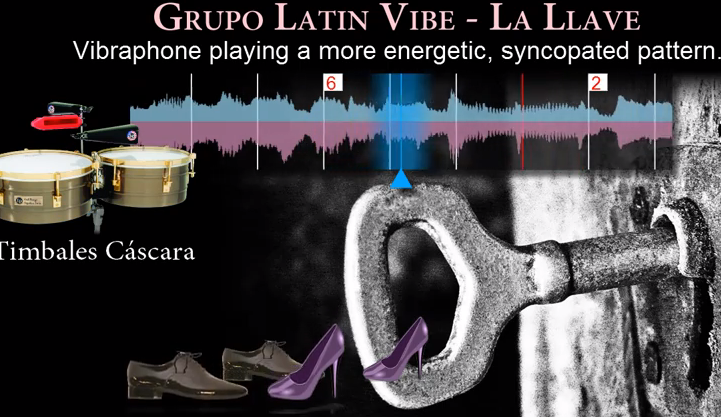 Latin Vibe [ON2] La llave